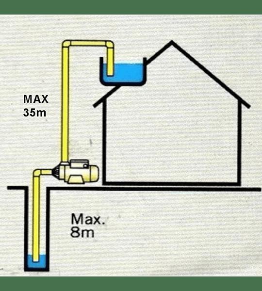 Bomba Agua Periferica 0.5hp 1 Pulgada Qb60 220v