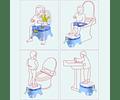 Pelela Bacinica Bebe 3 En 1 Niño O Niña Multifuncional Baño