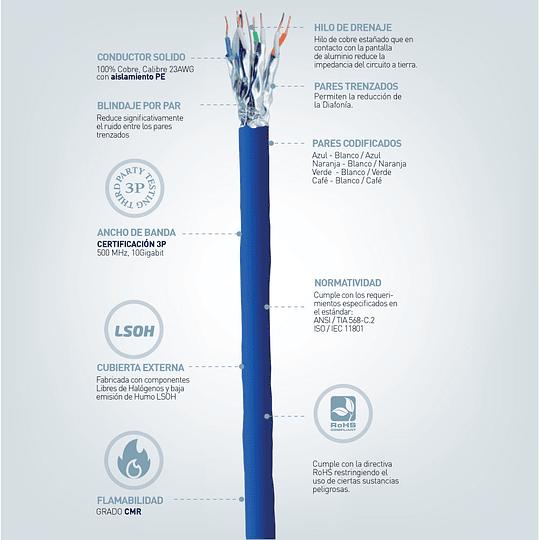 Cable U/FTP Categoría 6A