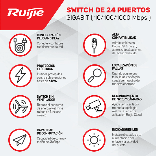 Switch Inteligente de 24 Puertos Gigabit  (10/100/1000)
