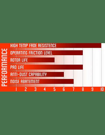 STOPTECH SPORT PERFORMANCE BRAKE PADS REAR SIDE (CIVIC/CRX/DEL SOL/INTEGRA 95-97)