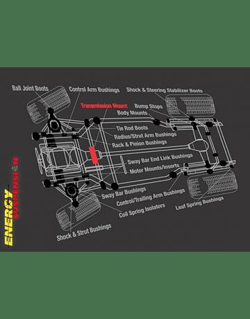 ENERGY SUSPENSION SHIFT LINKAGE PU BUSHING (90-01 B-SERIE ENGINES)