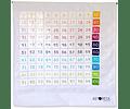 Caja de matemáticas 4° básico