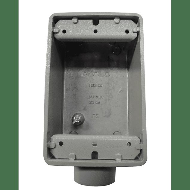 FS type FS12 box