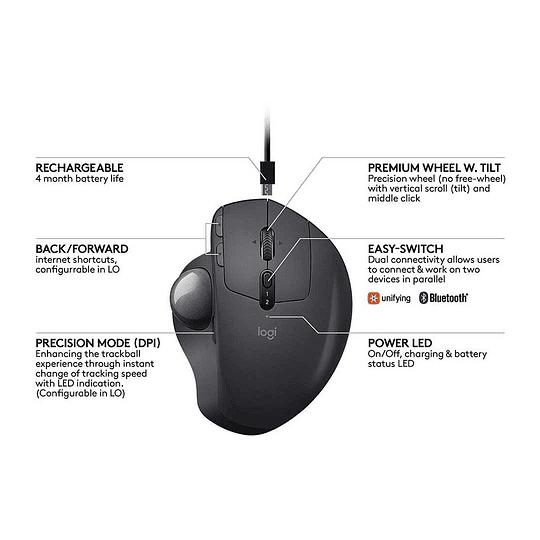 MX Ergo Advanced Wireless Trackball
