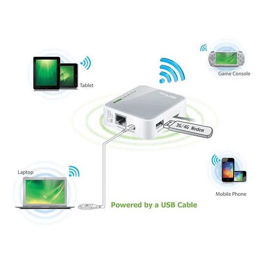 Router Inalámbrico N 4G/3G TP-Link TL-MR3020