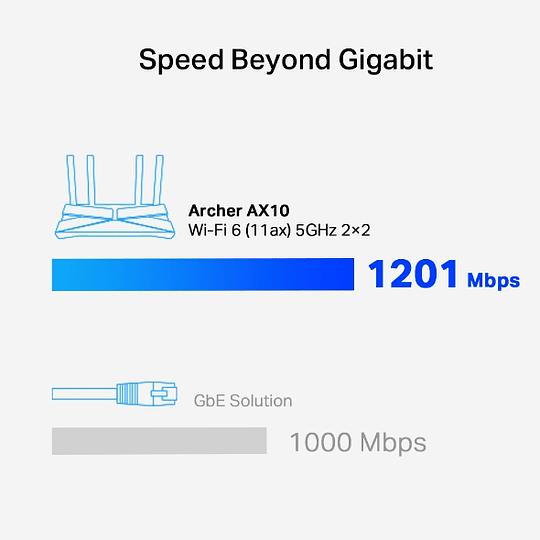 Router Inalámbrico AX1500 WiFi 6 TP-Link Archer AX10