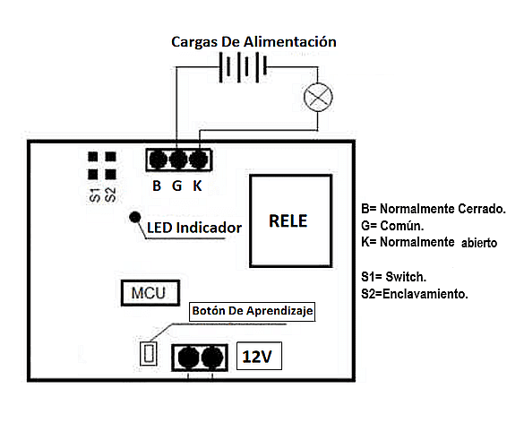 1 Interruptor RF relé inalámbrico control remoto de hasta 1000 metros