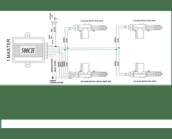 Sistema de Cierre Centralizado de 4 Puertas para Autos