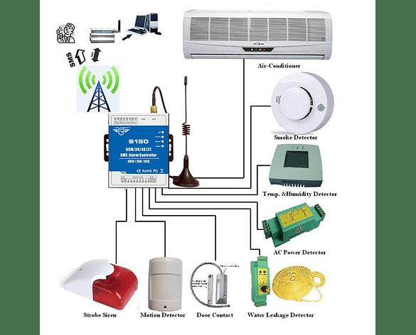 Control Remote GSM 3G Alarma (8DIN+2DO+USB) S150