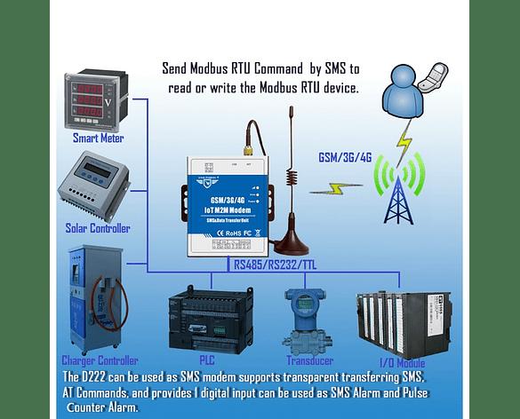 Sistema de Adquisición y Trasferencia de Datos Remoto  GSM/GPRS/3G/ IOT M2M Modem DTU (3G 850/1900) RS485 D223