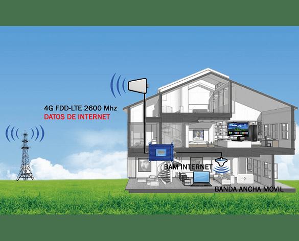 Amplificador de Internet 4G para Entel Claro y Movistar