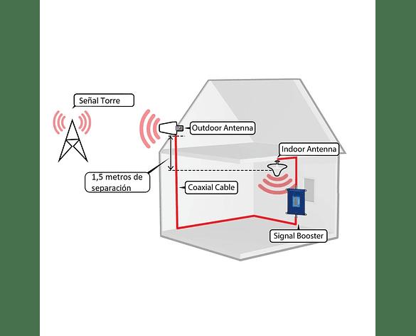 Repetidor de Señal para WOM 3G y 4G 1700/2100MHz Amplificador