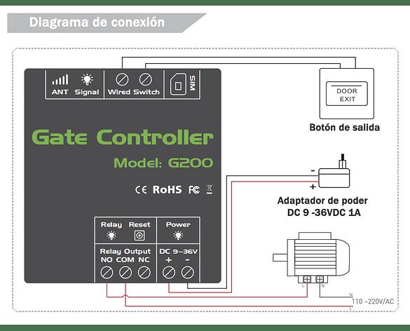 Abridor de Puerta Remoto Relé con Tecnología 3G