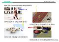 Cámara WIFI con Analizador Inteligente Activación de Voz Automática