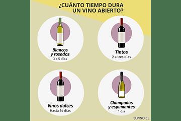 ¿Cuanto dura una botella de vino abierta?