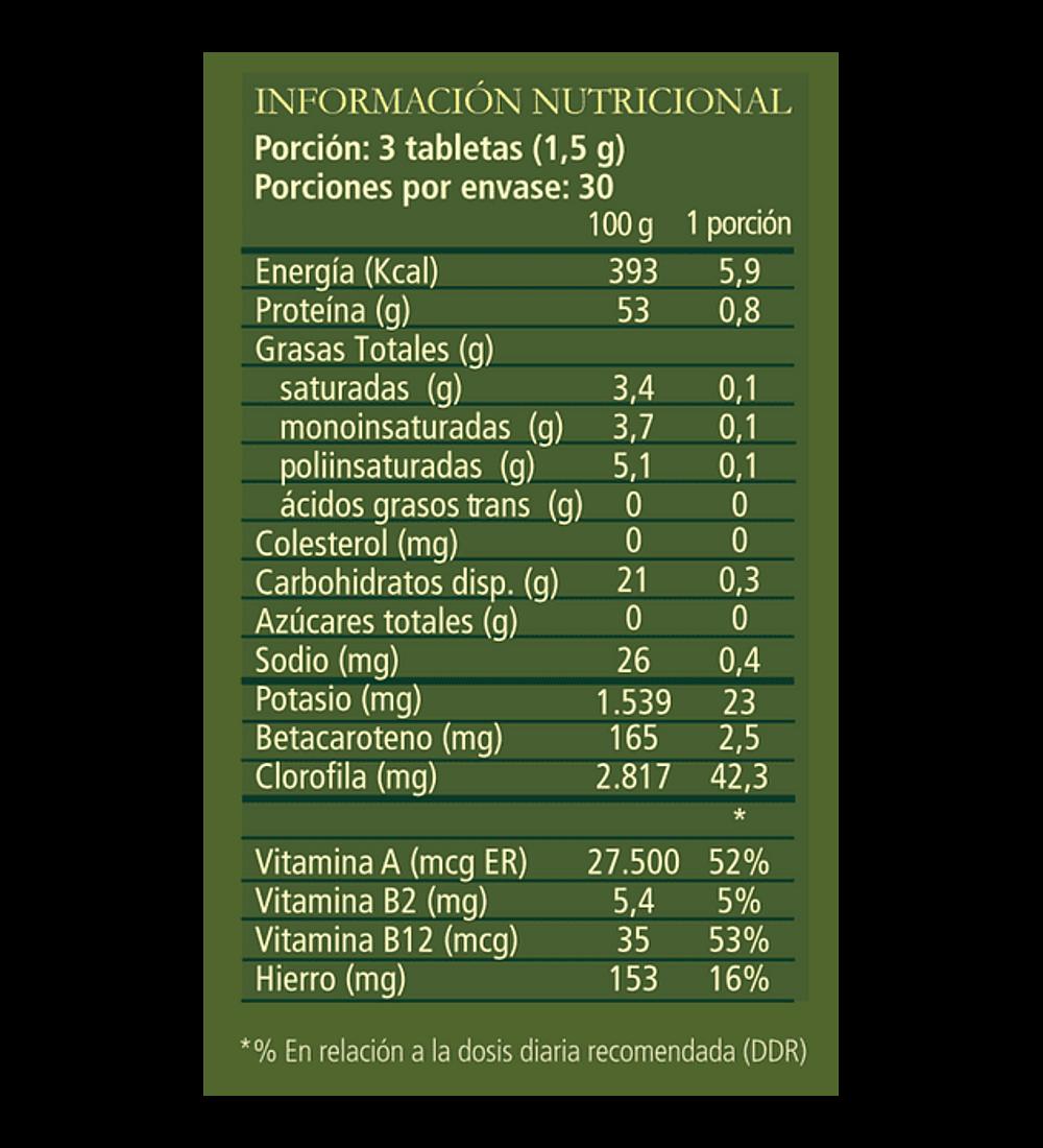 Chlorella Purity, Aquasolar 90 tab.