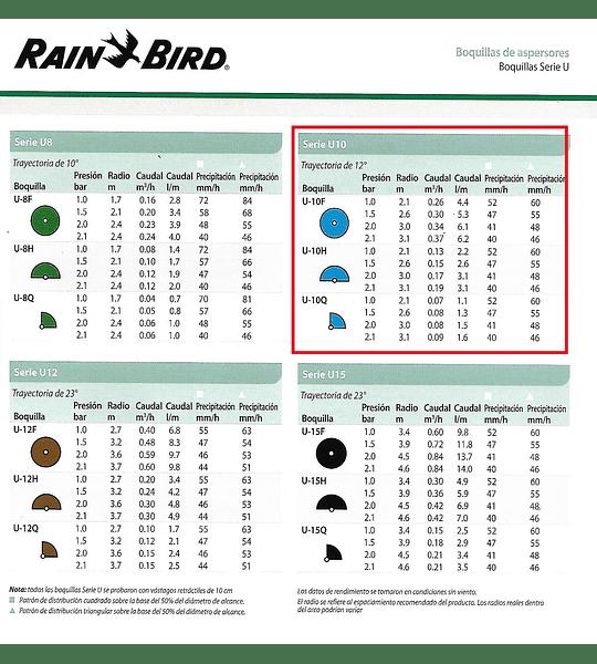 BOQUILLA RAIN BIRD SERIE U 10Q 90°