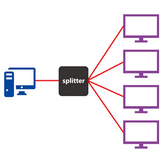 Arriendo de Splitter HDMI Activo 1 entrada - 4 salidas Dinon