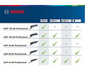 Multiferramenta GOP 55-36 BOSCH