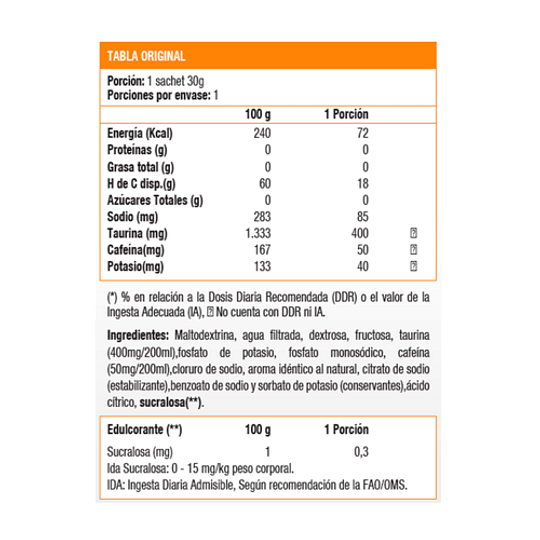 VO2 Energy Gel, Carbohidratos con cafeína (30 gr)