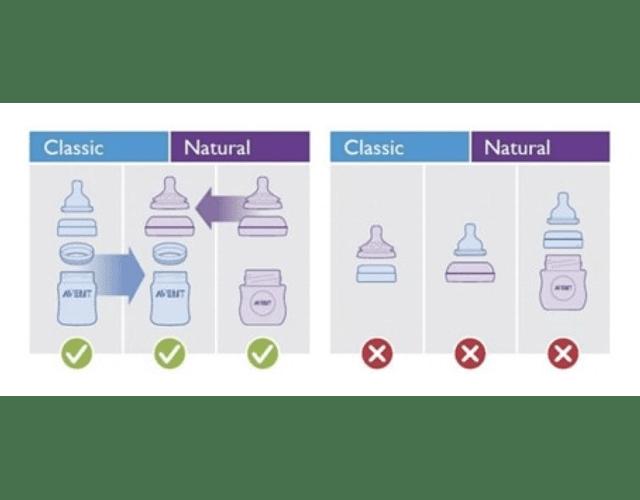Philips Avent Tetina Natural Recém Nascido Silicone 1 gota +0 meses