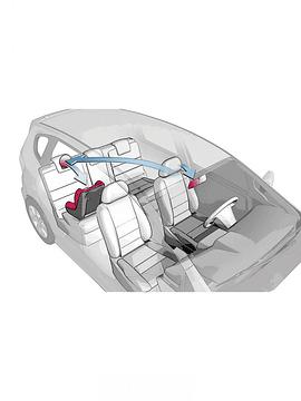 SARO Espelho de segurança para carro
