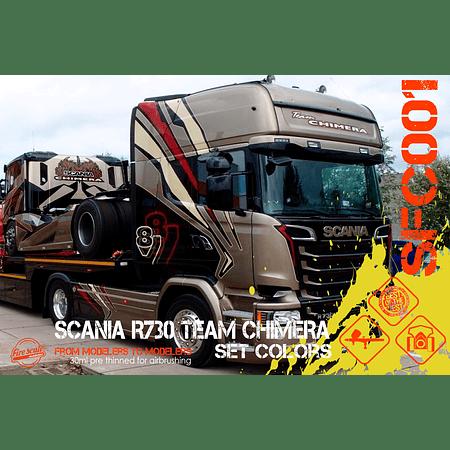 Scania R730 colors Set