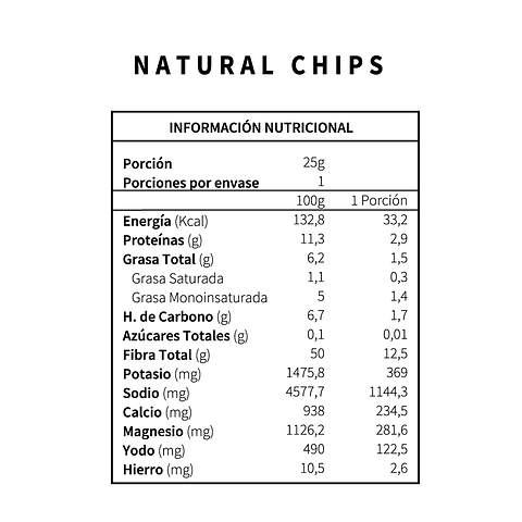 Chips Natural 25 grs.