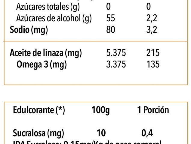 Gomitas de Omega 3