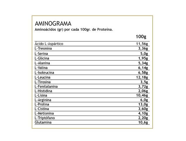 ISO WIN - PROTEÍNA HIDROLIZADA 2kg