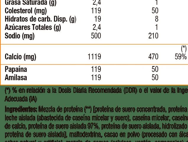 PHASE 8 Muscletech
