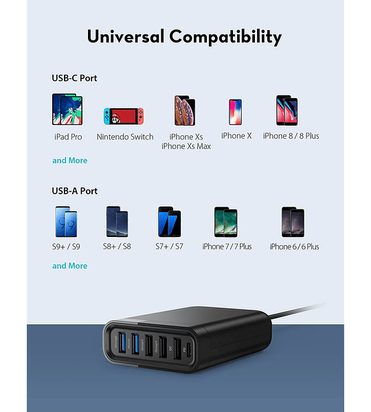 Cargador Filehub USB-C 60W con 6 Puertos RAVpower