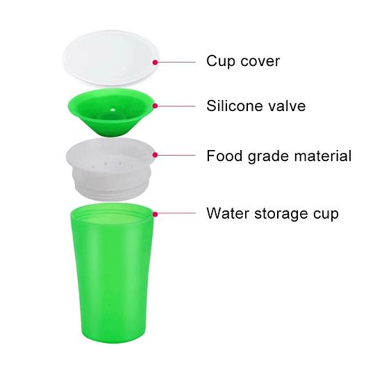 Vaso Mágico para Niños Anti-Derrames