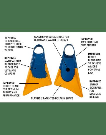 Aletas Churchill Makapuu Clasic Blue – Yellow