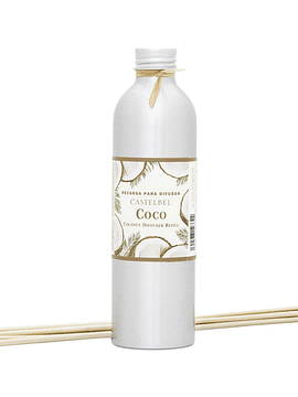 Recarga Difusor Coconut 250 ml