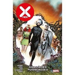 Dinastía De X Potencias De X