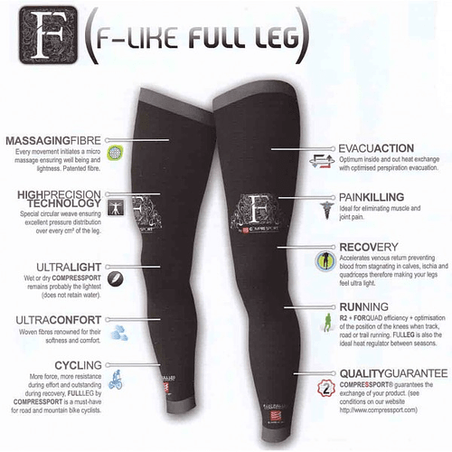 Full Legs, Compressport