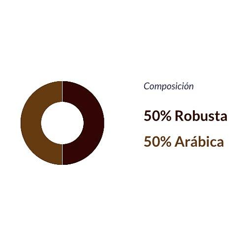 50 CÁPSULAS (NESPRESSO) DESCAFEINADO, CAFE PERA