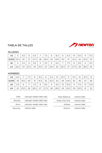 Women's Distance V , Newton