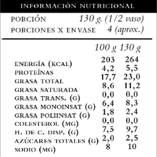 Cultivado de coco & cajú - Pepilú