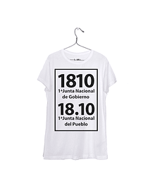 1810 1ª Junta Nacional de gobierno, 18.10 1ª Junta Nacional del Pueblo #1
