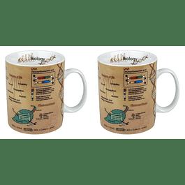 Set 2 Mugs Profesiones BIOLOGÍA