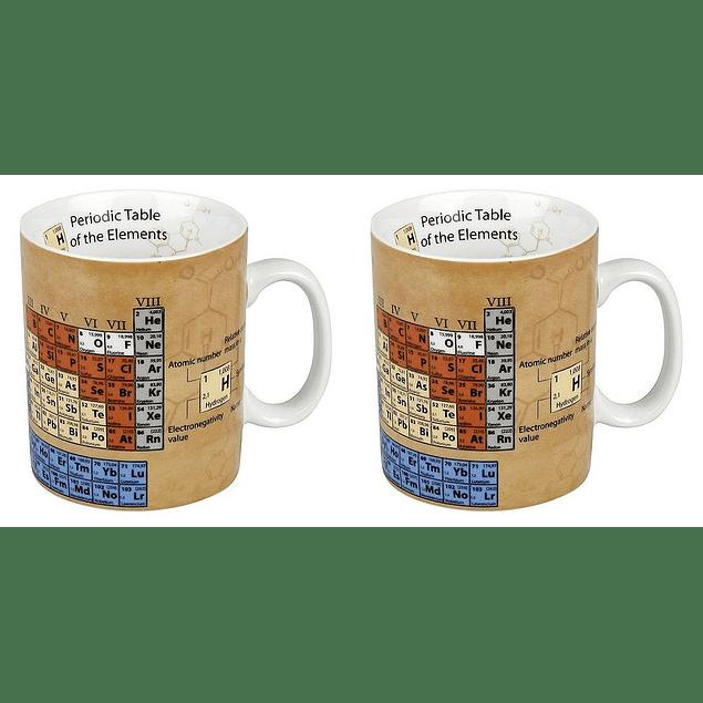 Set 2 Mugs Profesiones QUIMICA - TABLA PERIODICA