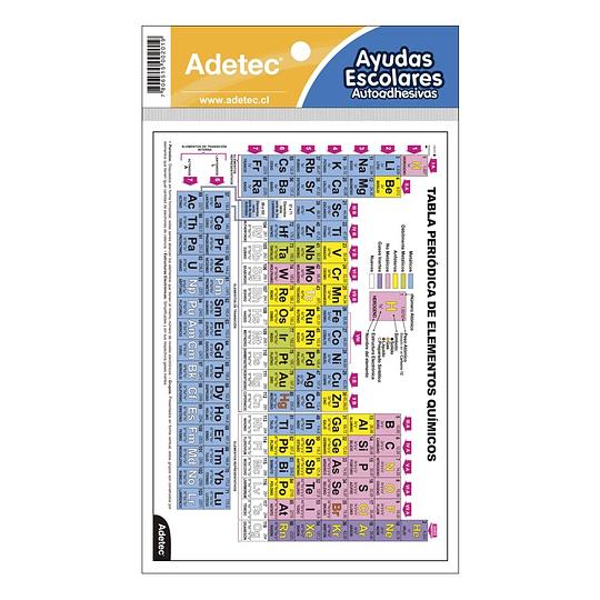 TABLA PERIODICA AUTOADHESIVA 19 X 13 CM 1 HOJA