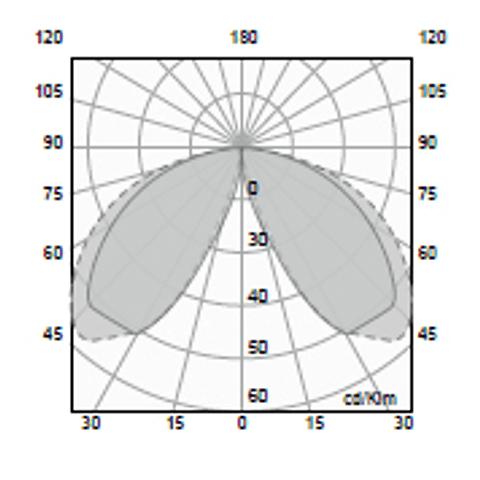 BOLLARD MINIPOSTE 10W 4000K 127-220V GRA