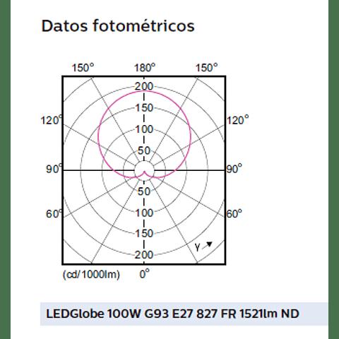 Caja 4 Piezas_LEDGLOBE15-100W G30 E27 WW W ND MX