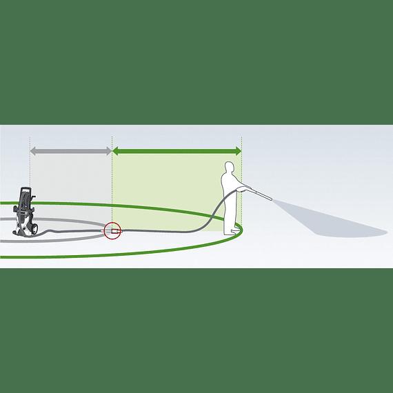 Juego de Manguera de Alta Presión Quick Connect- Image 3