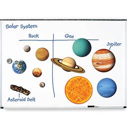 Sistema solar magnético gigante