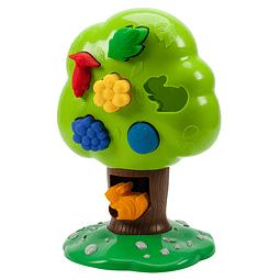 Árbol clasificador